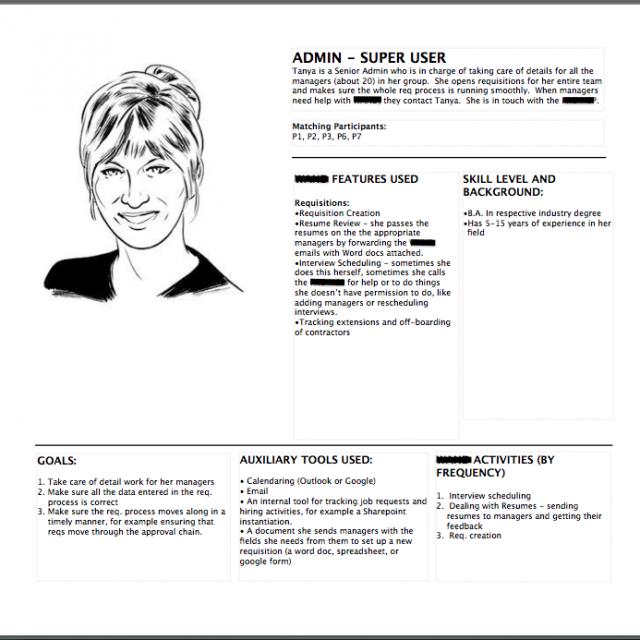 User Profiles / Personas