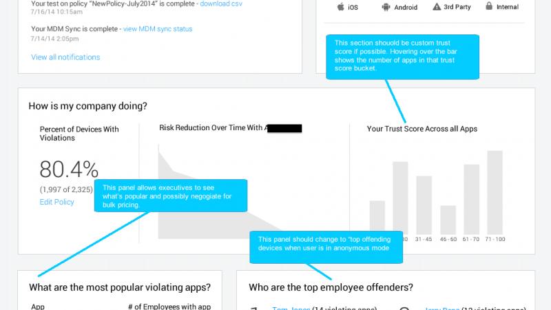 App Management Web App